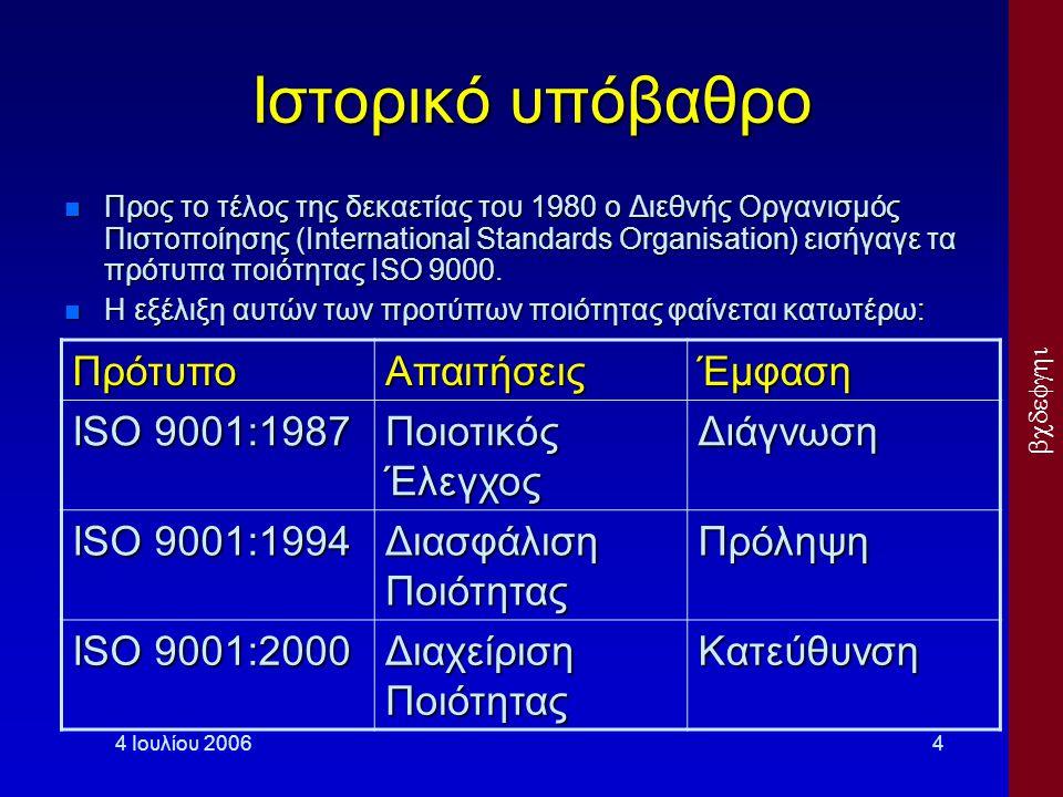 Ιστορικό υπόβαθρο Πρότυπο Απαιτήσεις Έμφαση ISO 9001:1987