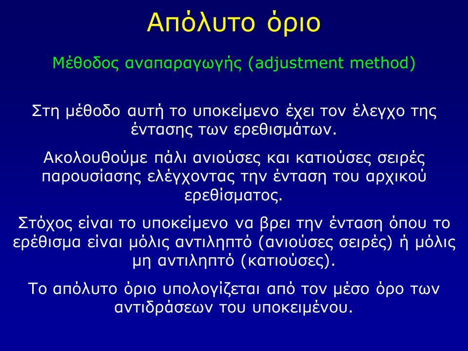 Μέθοδος αναπαραγωγής (adjustment method)