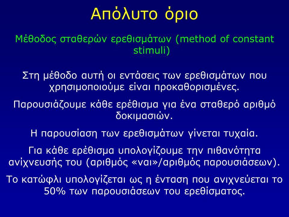 Απόλυτο όριο Μέθοδος σταθερών ερεθισμάτων (method of constant stimuli)