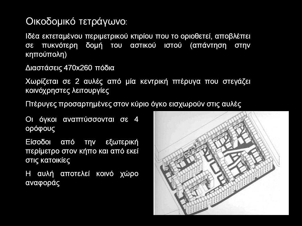 Οικοδομικό τετράγωνο: