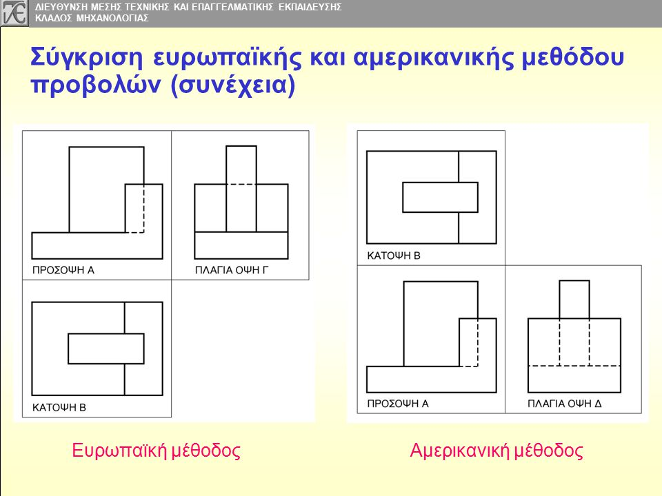 Σύγκριση ευρωπαϊκής και αμερικανικής μεθόδου προβολών (συνέχεια)