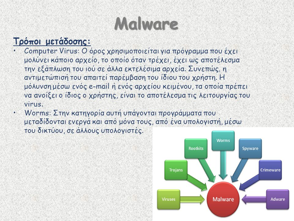 Malware Τρόποι μετάδοσης:
