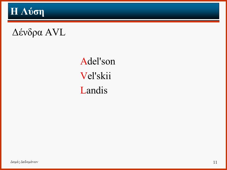 Η Λύση Δένδρα AVL Adel son Vel skii Landis Δομές Δεδομένων