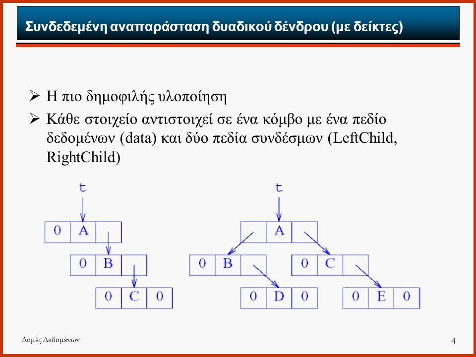 Συνδεδεμένη αναπαράσταση δυαδικού δένδρου (με δείκτες)
