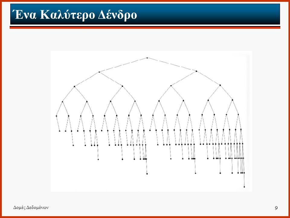 Ένα Καλύτερο Δένδρο Δομές Δεδομένων