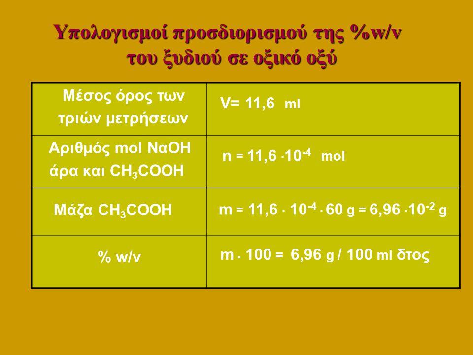Υπολογισμοί προσδιορισμού της %w/v του ξυδιού σε οξικό οξύ