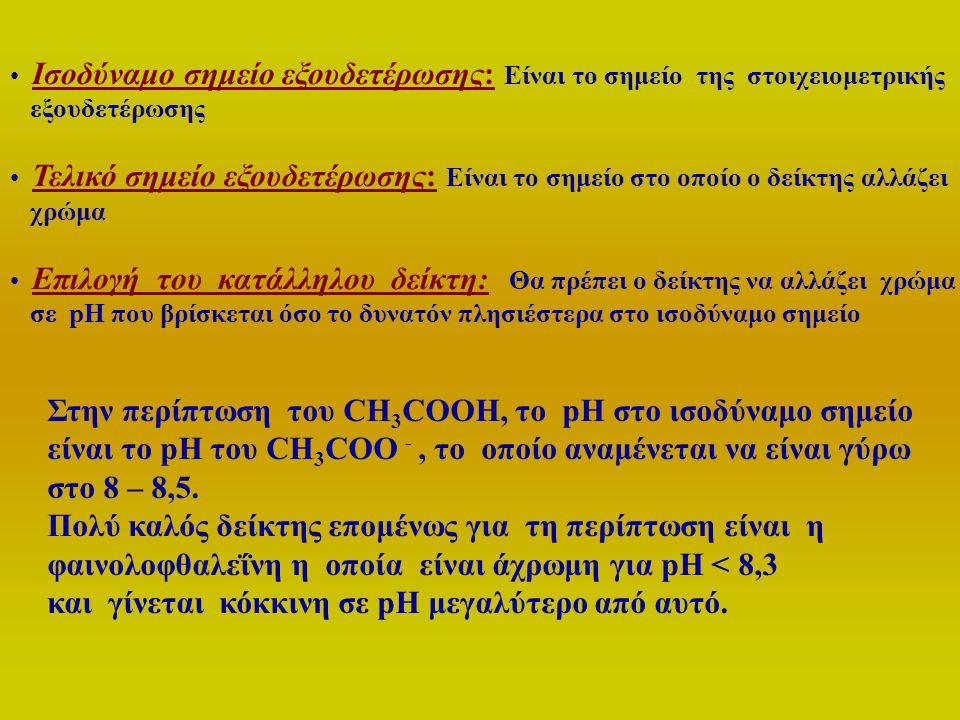 Στην περίπτωση του CH3COOH, το pH στο ισοδύναμο σημείο