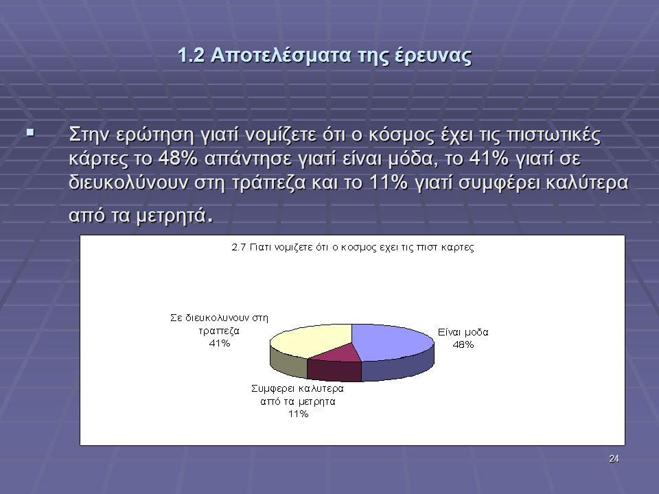 1.2 Αποτελέσματα της έρευνας