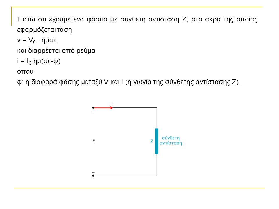 Έστω ότι έχουμε ένα φορτίο με σύνθετη αντίσταση Ζ, στα άκρα της οποίας εφαρμόζεται τάση