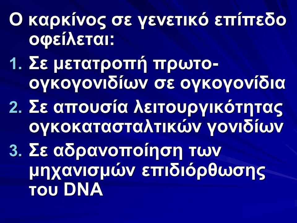 Ο καρκίνος σε γενετικό επίπεδο οφείλεται: