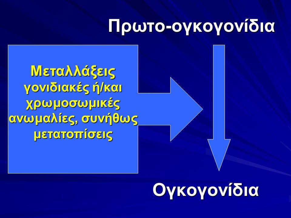 Πρωτο-ογκογονίδια Ογκογονίδια Μεταλλάξεις γονιδιακές ή/και