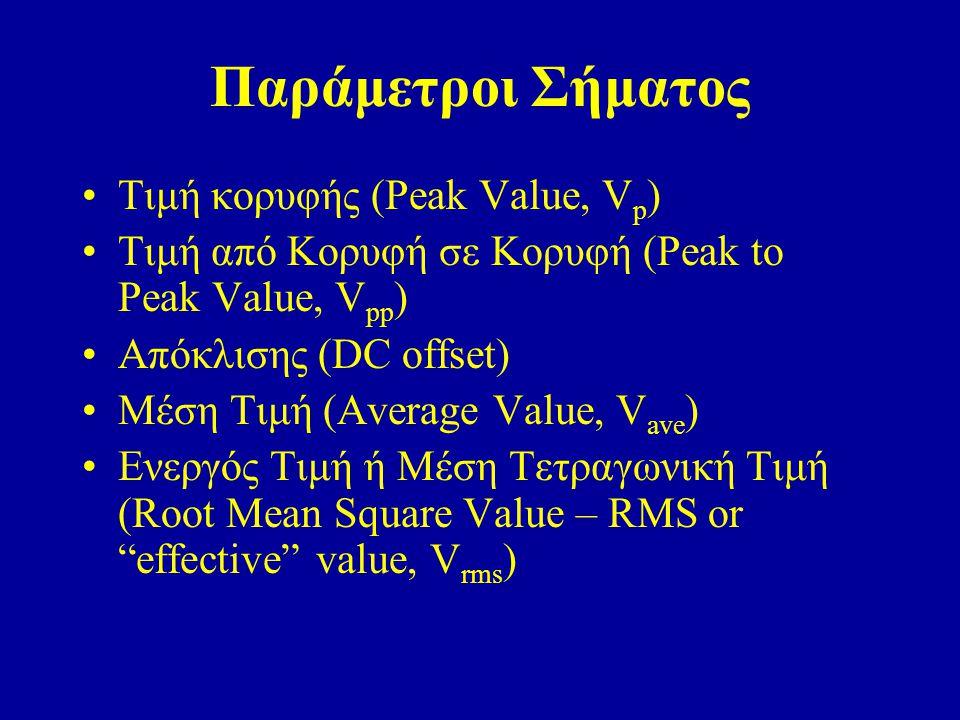 Παράμετροι Σήματος Τιμή κορυφής (Peak Value, Vp)