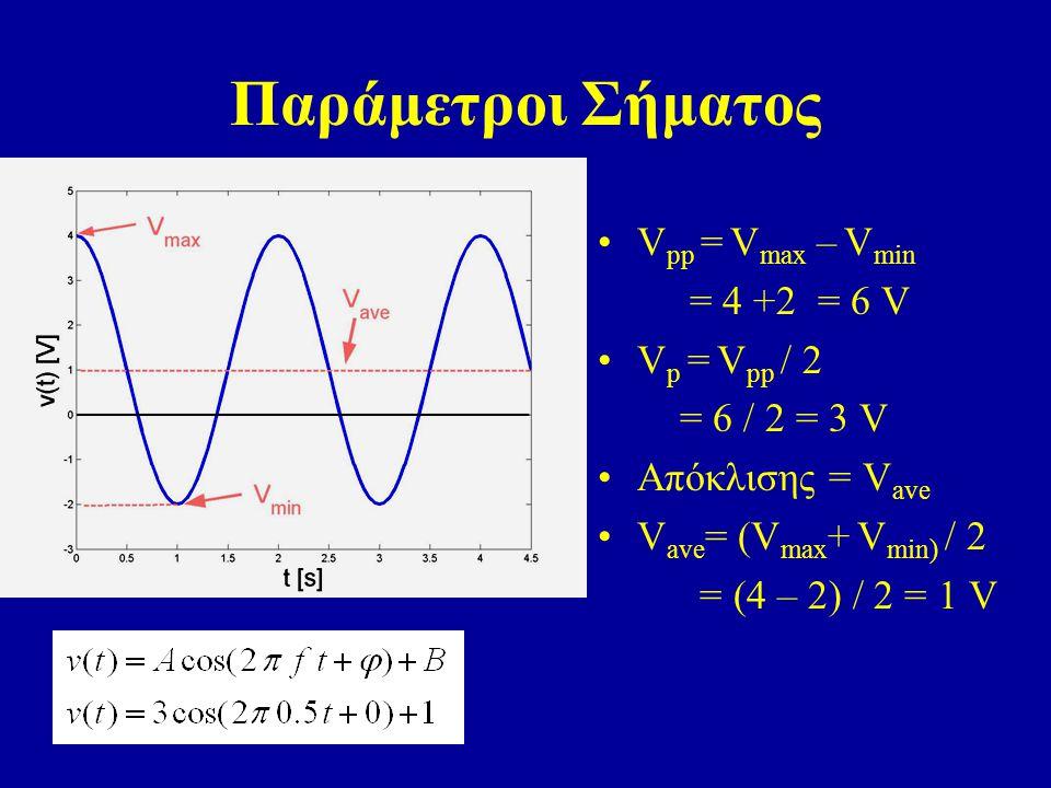 Παράμετροι Σήματος Vpp = Vmax – Vmin = 4 +2 = 6 V Vp = Vpp / 2