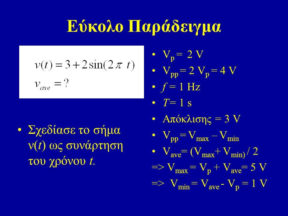Εύκολο Παράδειγμα Σχεδίασε το σήμα ν(t) ως συνάρτηση του χρόνου t.