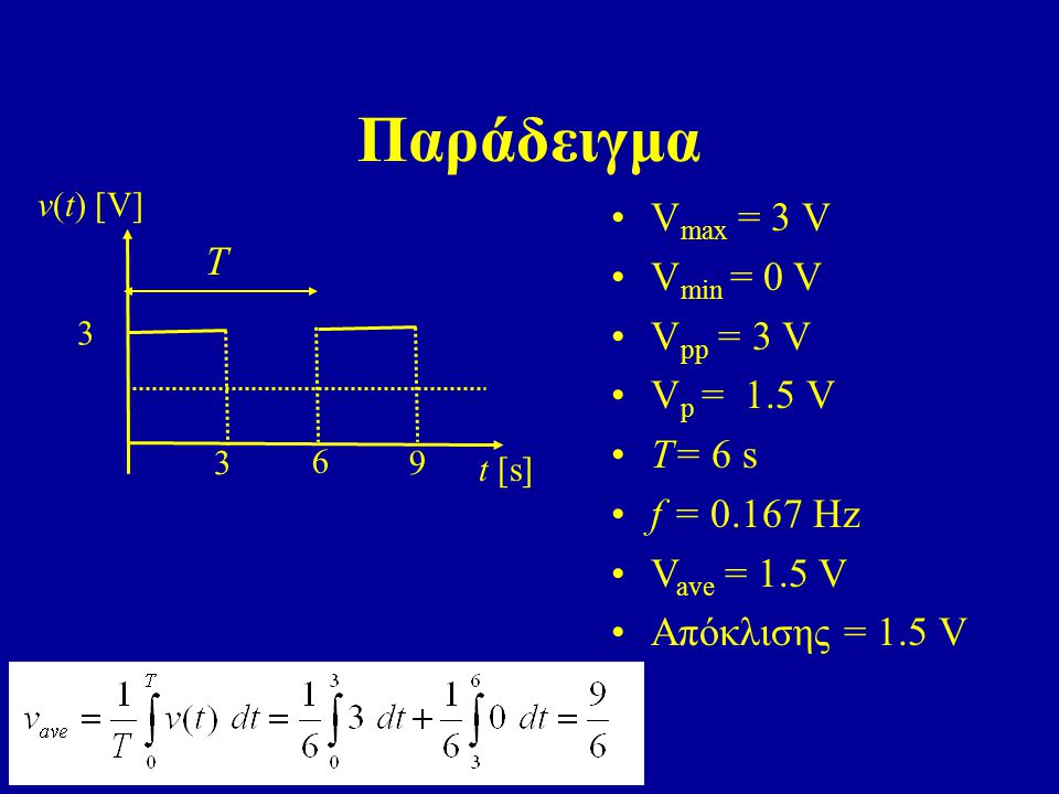 Παράδειγμα Vmax = 3 V Vmin = 0 V T Vpp = 3 V Vp = 1.5 V Τ= 6 s
