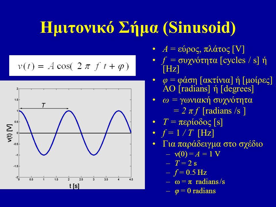 Ημιτονικό Σήμα (Sinusoid)