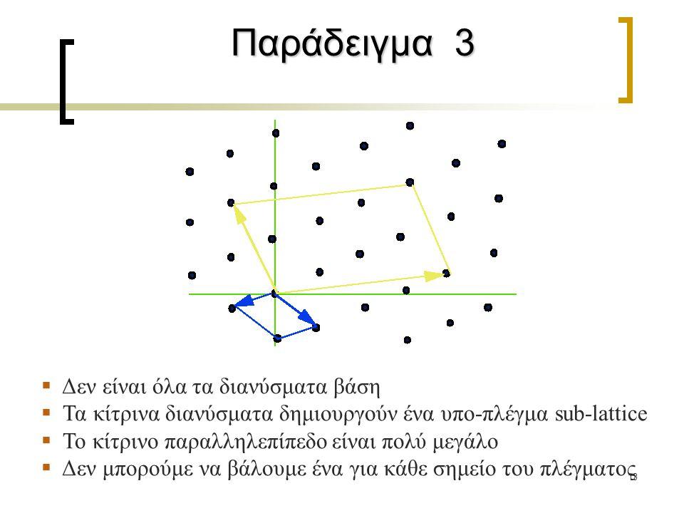 Παράδειγμα 3 Δεν είναι όλα τα διανύσματα βάση