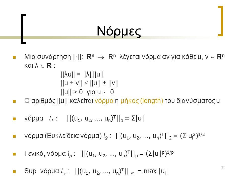 Νόρμες Μία συνάρτηση ||·||: Rn  Rn λέγεται νόρμα αν για κάθε u, v  Rn. και λ  R : ||λu|| = |λ| ||u||