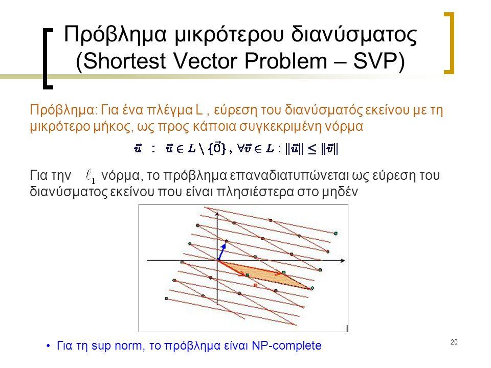 Πρόβλημα μικρότερου διανύσματος (Shortest Vector Problem – SVP)