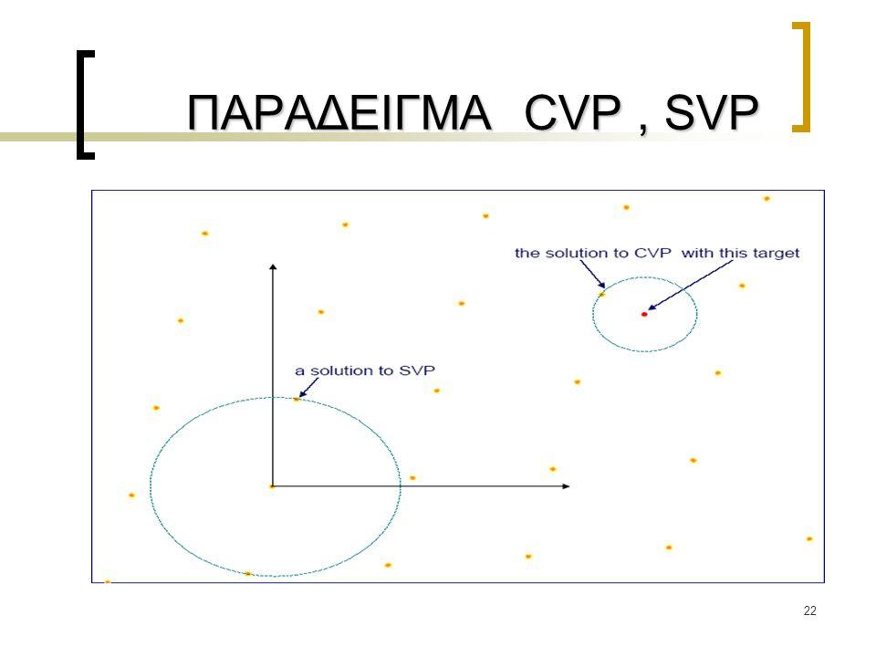 ΠΑΡΑΔΕΙΓΜΑ CVP , SVP