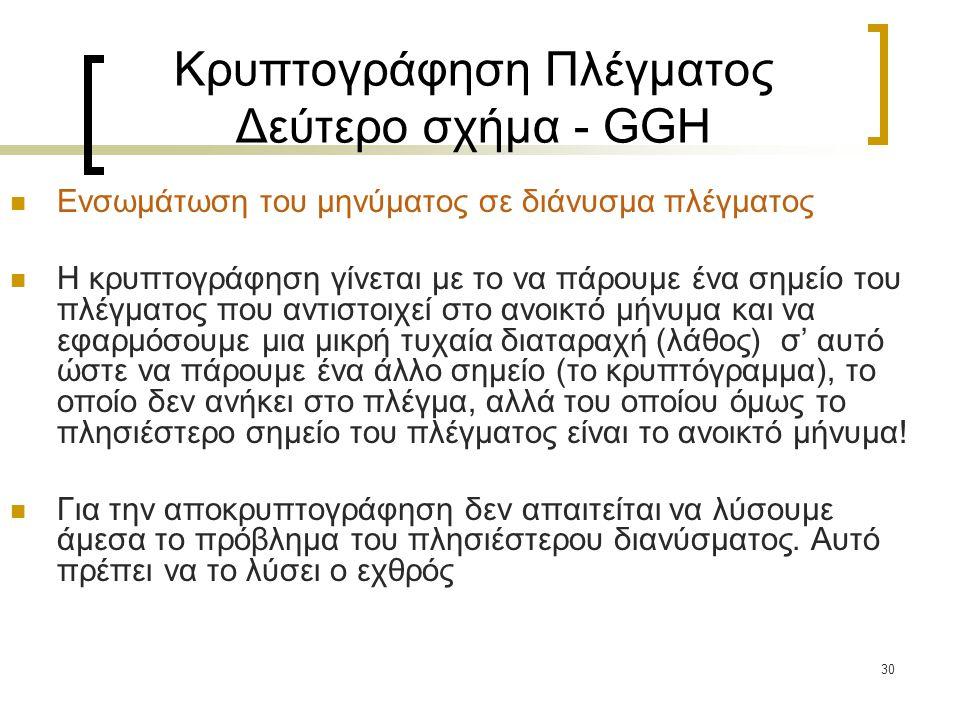 Κρυπτογράφηση Πλέγματος Δεύτερο σχήμα - GGH