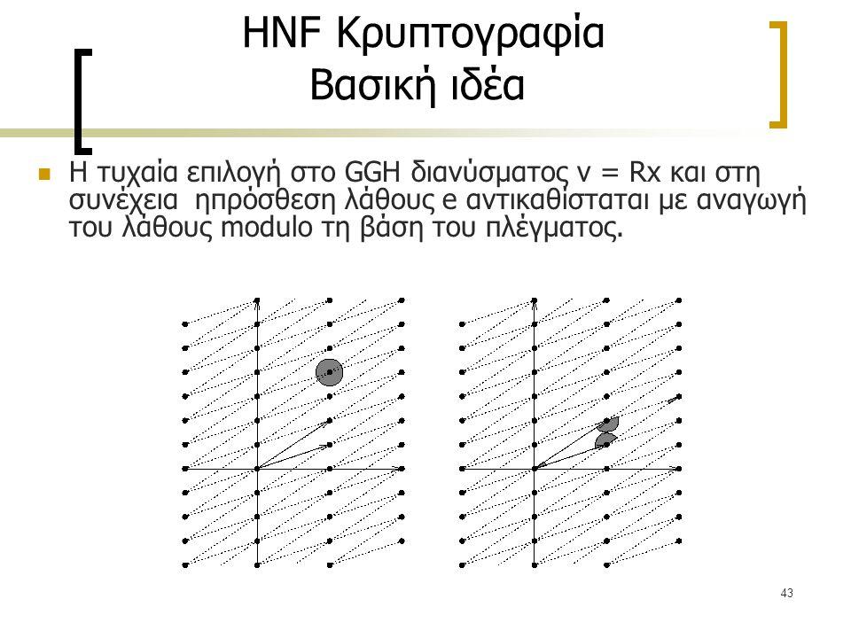 HNF Κρυπτογραφία Βασική ιδέα