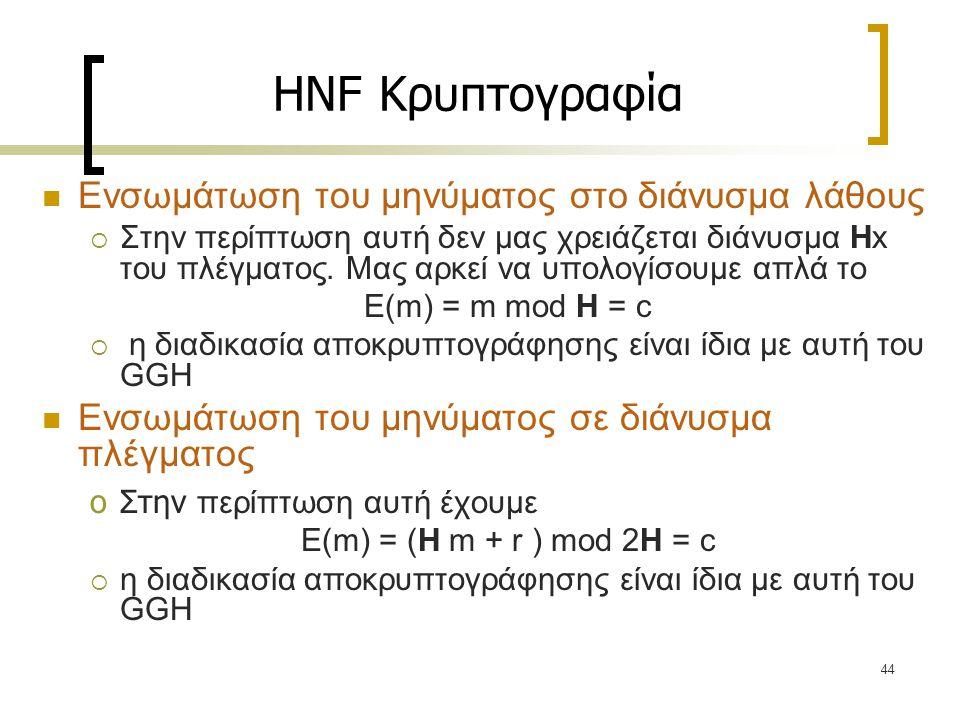 HNF Κρυπτογραφία Ενσωμάτωση του μηνύματος στο διάνυσμα λάθους