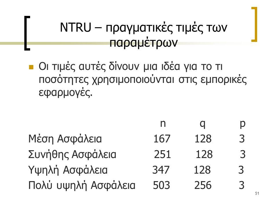 NTRU – πραγματικές τιμές των παραμέτρων