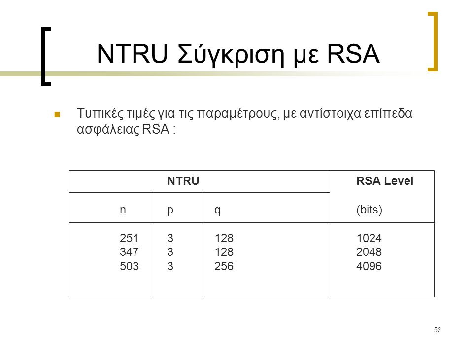 NTRU Σύγκριση με RSA Τυπικές τιμές για τις παραμέτρους, με αντίστοιχα επίπεδα ασφάλειας RSA : NTRU RSA Level.