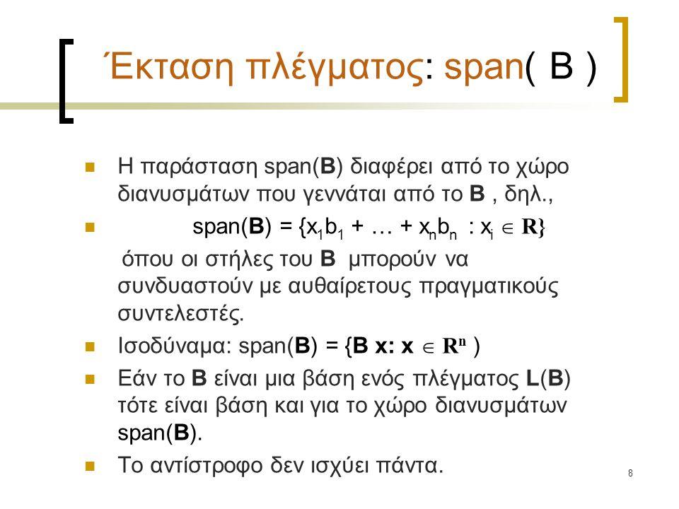Έκταση πλέγματος: span( B )