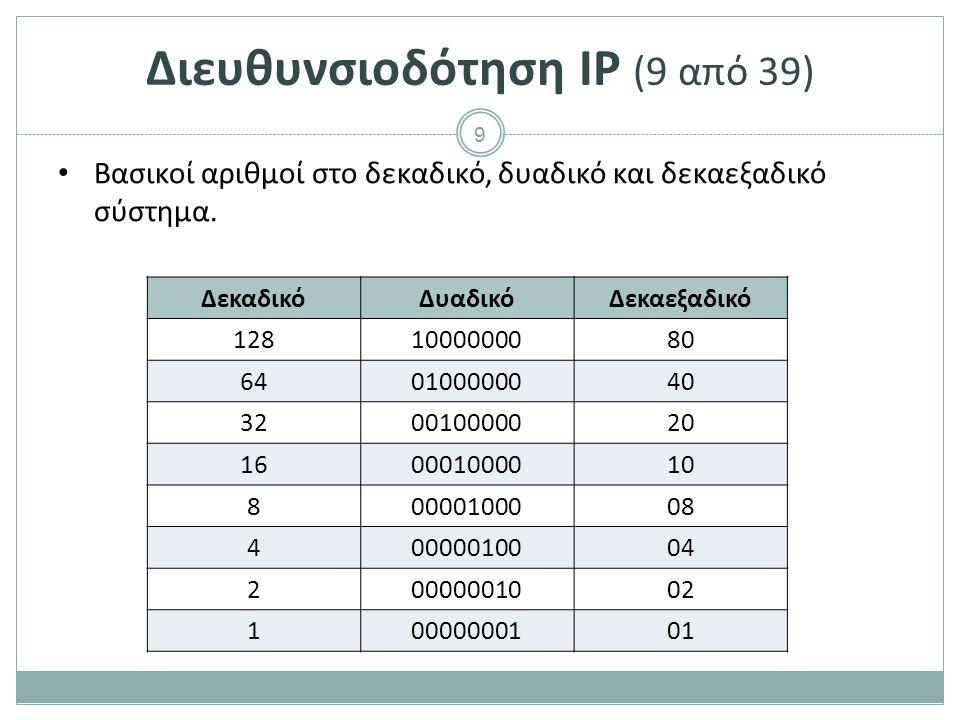 Διευθυνσιοδότηση IP (10 από 39)