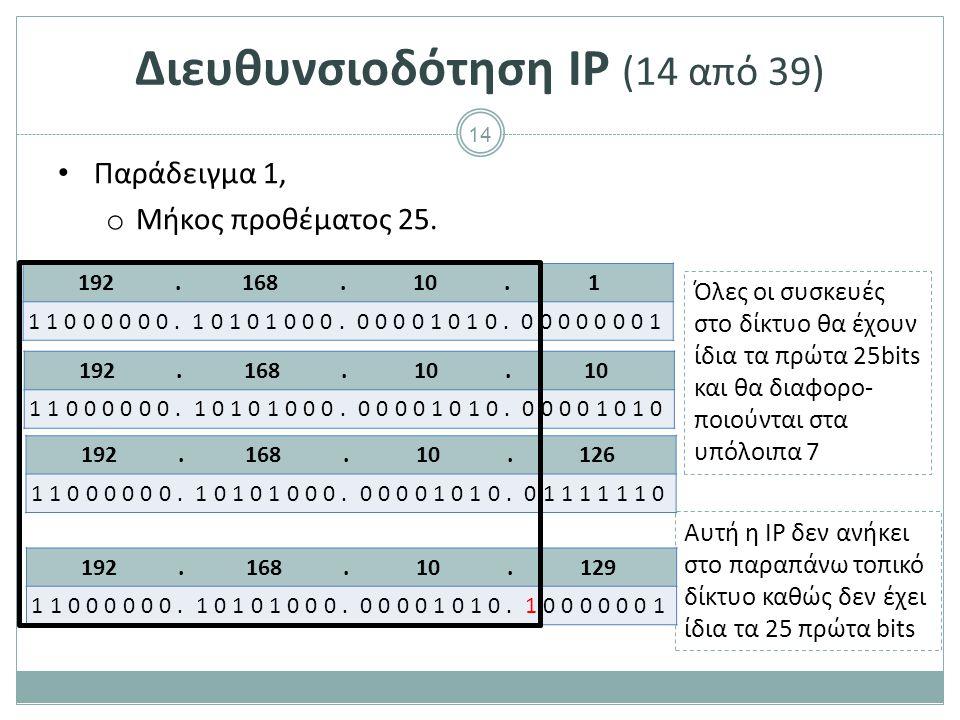 Διευθυνσιοδότηση IP (15 από 39)