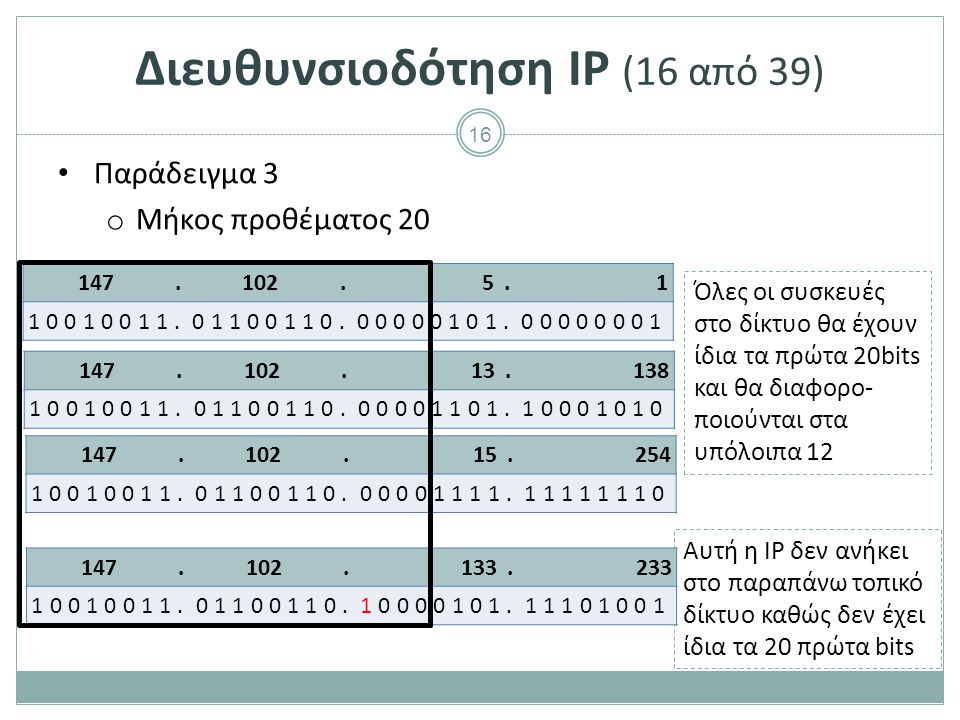 Διευθυνσιοδότηση IP (17 από 39)