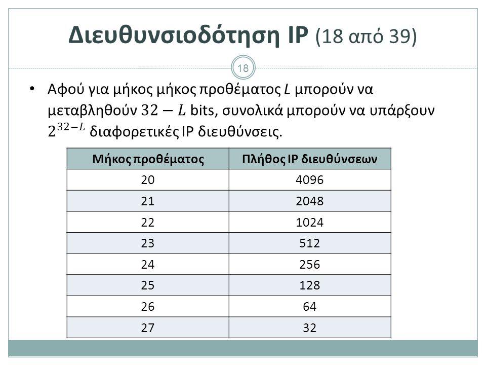 Διευθυνσιοδότηση IP (19 από 39)