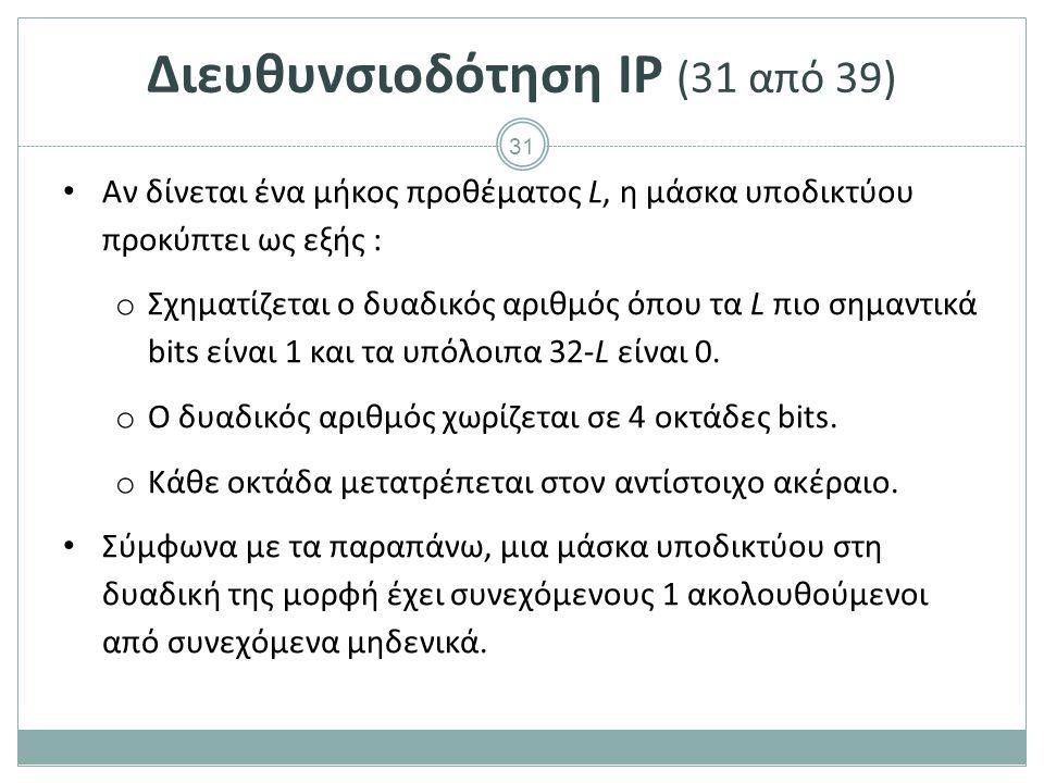 Διευθυνσιοδότηση IP (32 από 39)