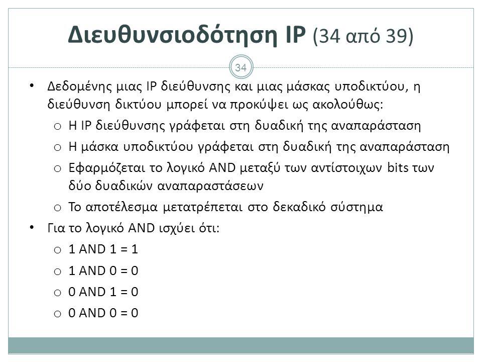Διευθυνσιοδότηση IP (35 από 39)