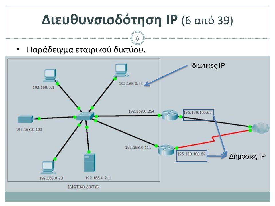 Διευθυνσιοδότηση IP (7 από 39)