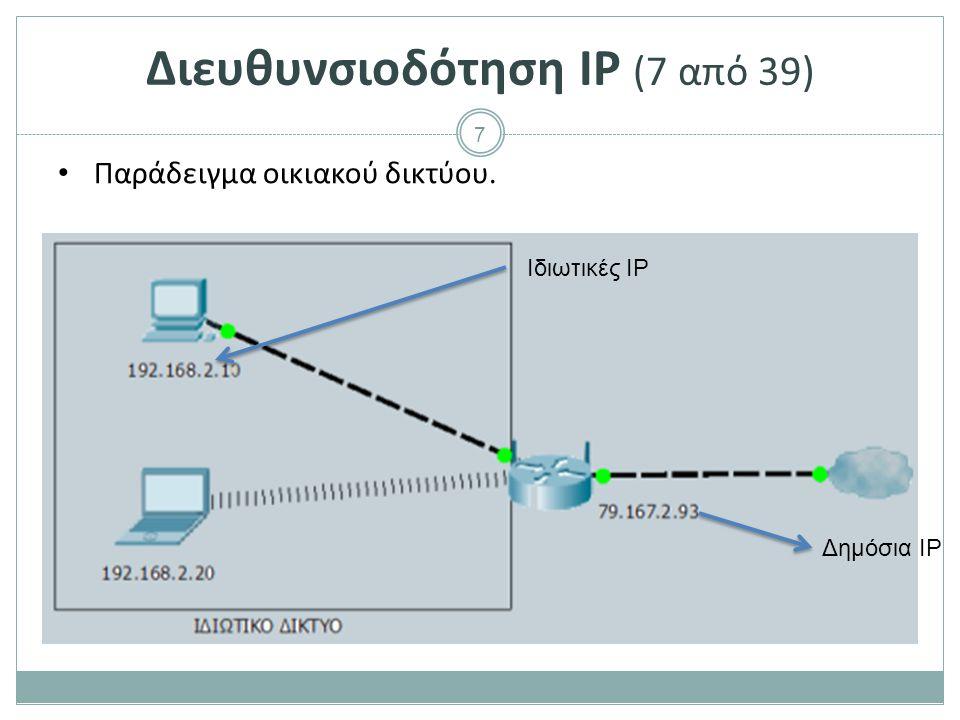 Διευθυνσιοδότηση IP (8 από 39)