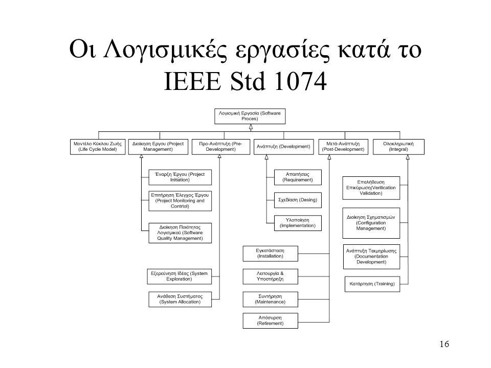 Οι Λογισμικές εργασίες κατά το ΙΕΕΕ Std 1074