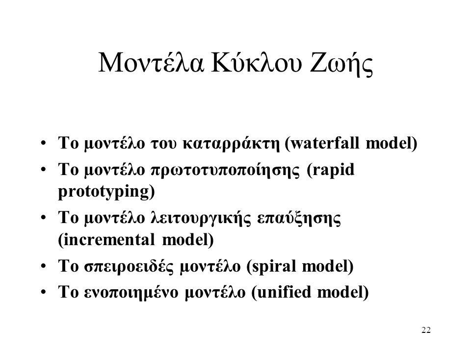 Μοντέλα Κύκλου Ζωής Το µοντέλο του καταρράκτη (waterfall model)