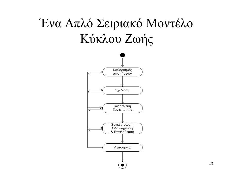 Ένα Απλό Σειριακό Μοντέλο Κύκλου Ζωής