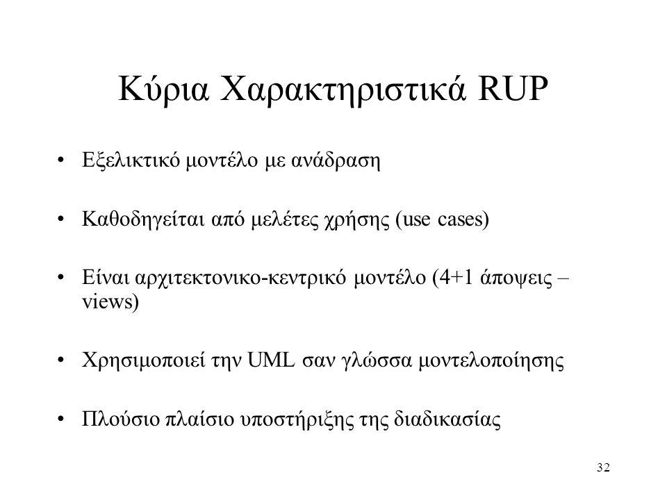 Κύρια Χαρακτηριστικά RUP