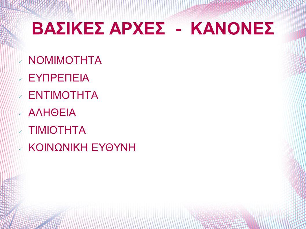 ΒΑΣΙΚΕΣ ΑΡΧΕΣ - ΚΑΝΟΝΕΣ