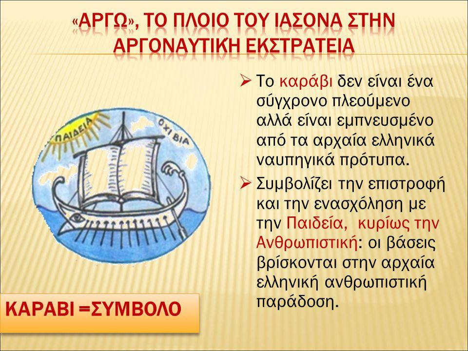 «Αργω», το πλοιο του Ιασονα στην Αργοναυτική Εκστρατεια