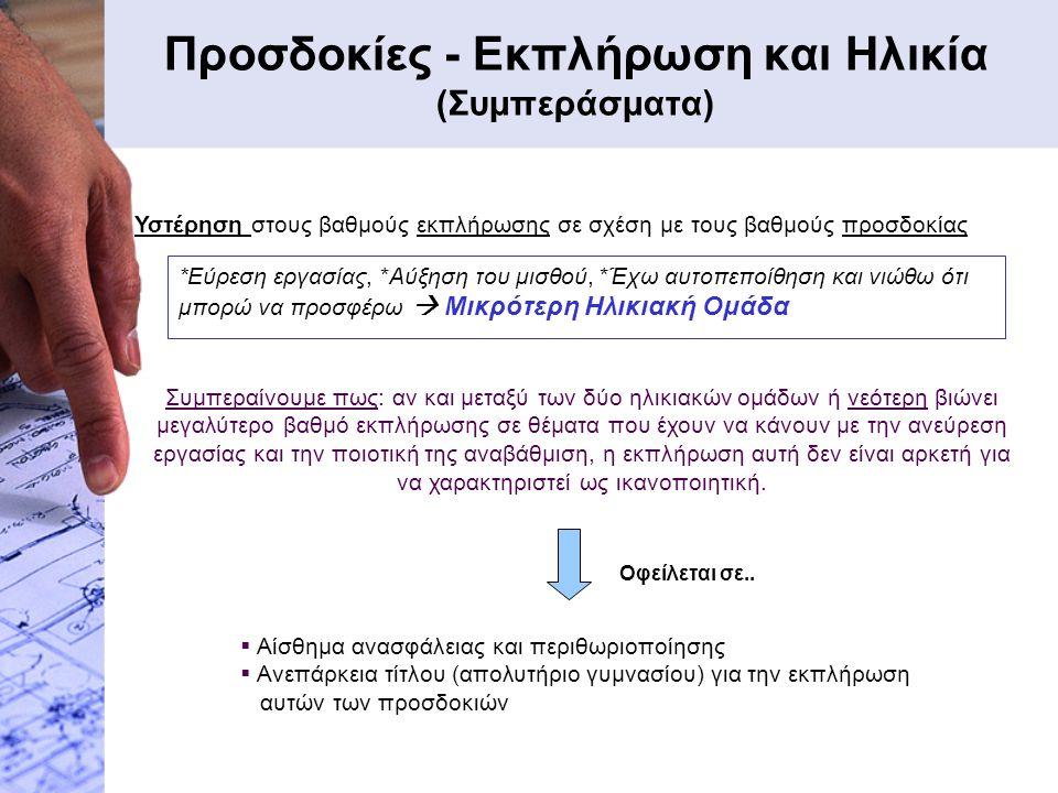Προσδοκίες - Εκπλήρωση και Ηλικία (Συμπεράσματα)