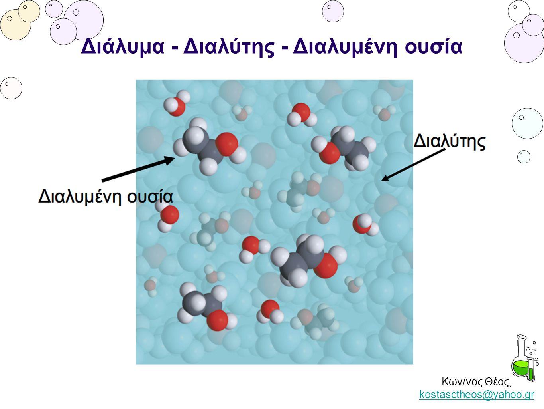 Διάλυμα - Διαλύτης - Διαλυμένη ουσία