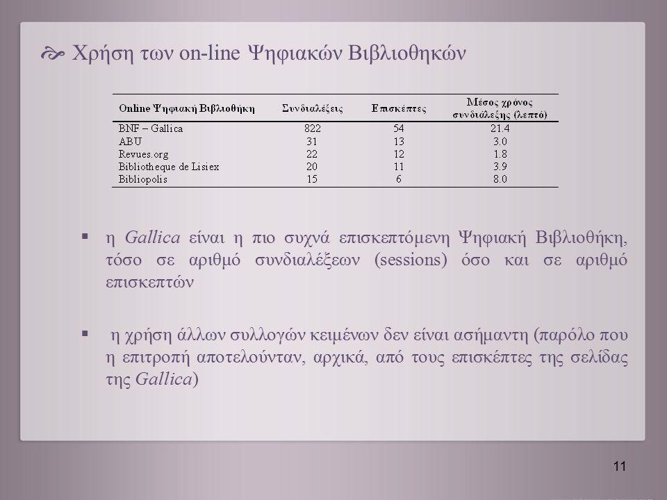 Χρήση των on-line Ψηφιακών Βιβλιοθηκών