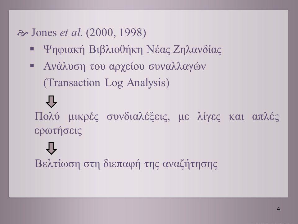 Jones et al. (2000, 1998) Ψηφιακή Βιβλιοθήκη Νέας Ζηλανδίας. Ανάλυση του αρχείου συναλλαγών. (Transaction Log Analysis)