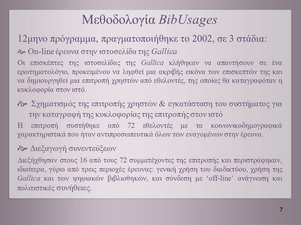 Μεθοδολογία BibUsages