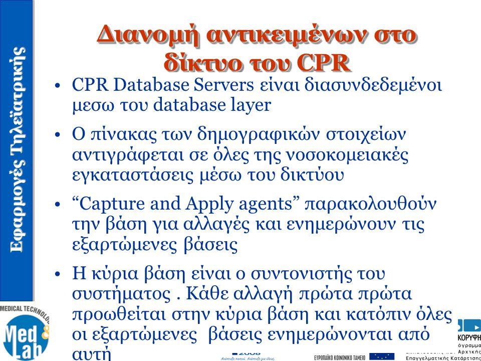 Διανομή αντικειμένων στο δίκτυο του CPR